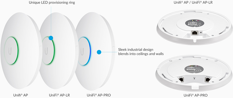Ubiquiti Unifi Ap Long Range Uap L End 3 14 2021 12 00 Am