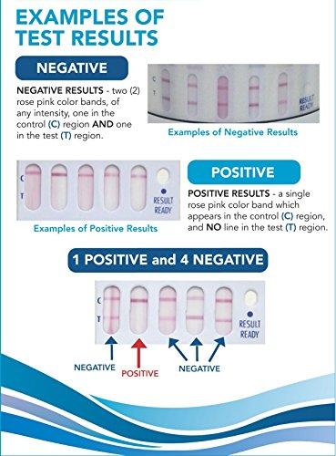 undefined ezHOME Instant Drug Test (end 7/21/2021 12:00 AM)