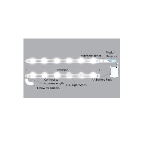 Underlight Wireless Motion Activate End 322019 1115 Am