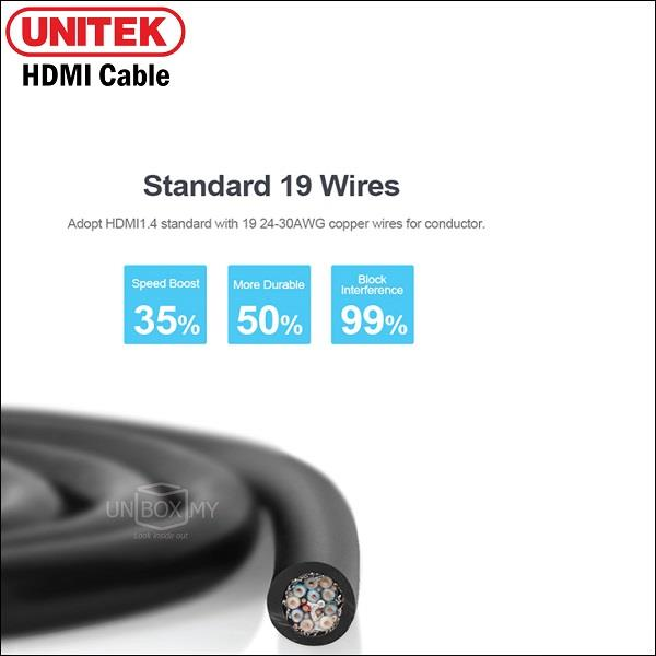 UNITEK 5M HDMI (M) to HDMI (M) v1.4 Cable with Ethernet