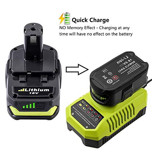 From USA 2Pack 18V 3.0Ah Battery for Ryobi 18V Lithium Battery ONE+ Plus Repla
