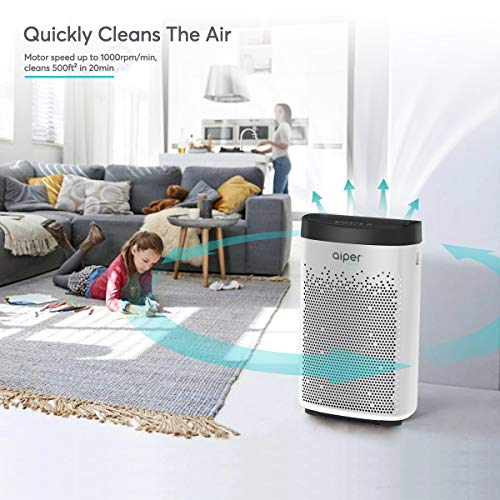 From USA AIPER Air Purifier for Home with True HEPA Filter, Home Air Purifier