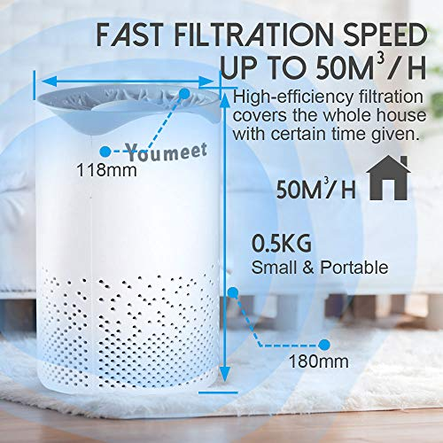From USA Air Purifier, Youmeet HEPA Air Purifiers for Home Bedroom, Noise-free