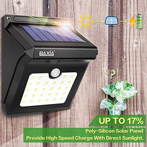 From USA BAXIA TECHNOLOGY BX-SL-101 Solar Lights Outdoor 28 LED Wireless Water
