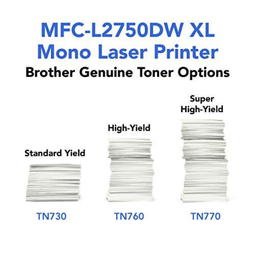 From USA Brother Compact Monochrome Laser All-in-One Multi-function Printer, M