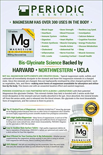 (FROM USA) Chelated Magnesium Supplements Bisglycinate • Harvard Studied Abs