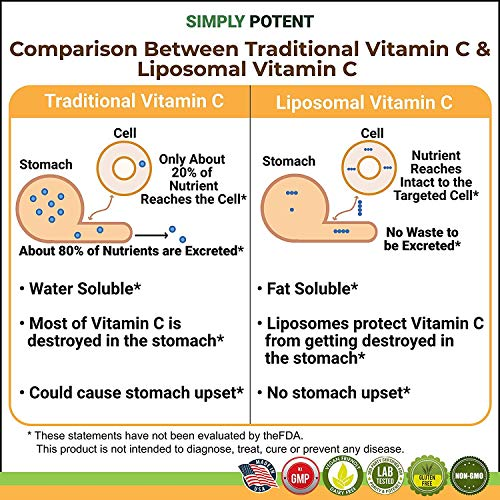 From USA Liposomal Vitamin C 1500mg,180 Capsules, High Absorption Ascorbic Aci