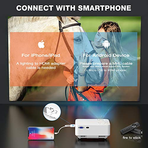 From USA Mini Projector - 3600L Hompow Smartphone Portable Video Projector 108