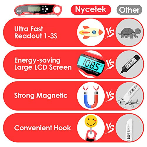 (FROM USA) Nycetek Waterproof Digital Meat Thermometer for Cooking 3s Instant