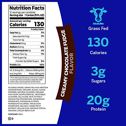 From USA Orgain Grass Fed Clean Protein Shake, Creamy Chocolate Fudge - Meal R