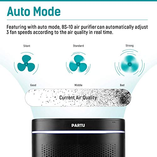 From USA PARTU HEPA Air Purifier, Advanced Auto Mode, Smart Sensor, Lock Set E