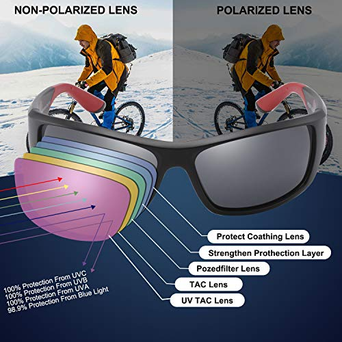 From USA PUKCLAR Polarized Sports Sunglasses for Men Women Driving Sunglasses