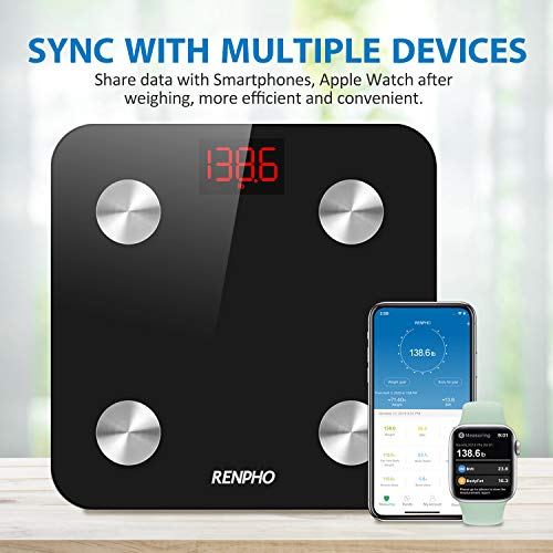 From USA RENPHO Smart Bathroom Scale, Bluetooth Body Fat Monitor Weight Scale,