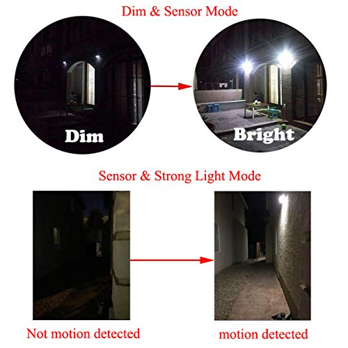 From USA Solar Lights Outdoor Motion Sensor, iThird LED Solar Powered Security
