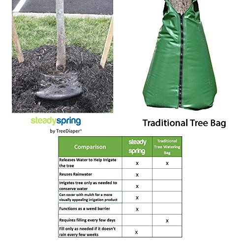 "From USA Steady Spring 24 "" Smart 30-Day Tree Watering Bag - AUTO Refills"