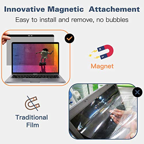 [USAmall] MoKo Magnetic Privacy Screen Protector Compatible with MacBook Pro 1