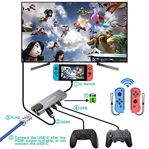 [USAmall] USB C to HDMI Hub with Ethernet Compatible for Nintendo Switch, iPad