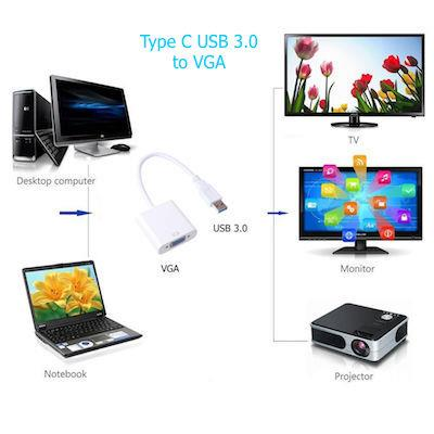 USB 3.0 to VGA Display External Video Graphic Adapter Cable