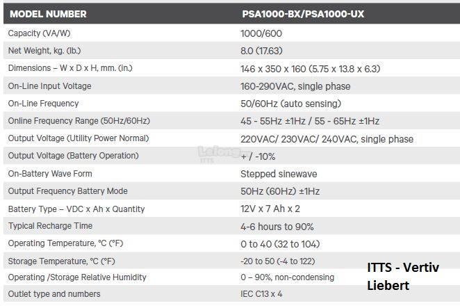 VERTIV LIEBERT PSA ITON 1000VA UPS C/W Built-In AVR & Software