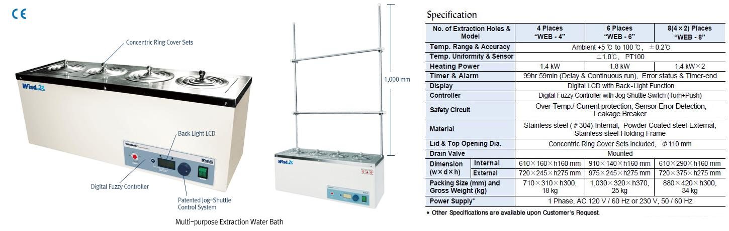 WEB-4 Multi-Purpose (Extraction) Water Bath DAIHAN KOREA
