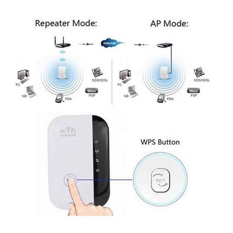 Wifi Range Extender Super Booster 300Mbps WIRELESS Wifi Repeate - [US]