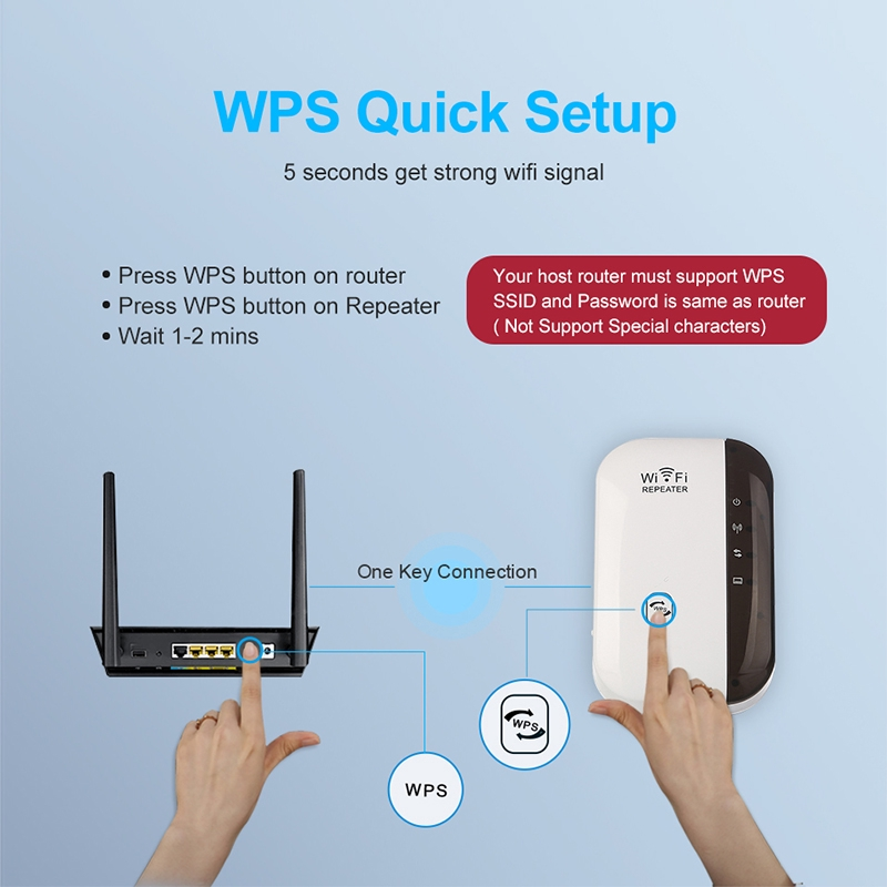 Wifi Repeater Amplifier Wifi Extender 300Mbps WIRELESS Wi-fi Ra - [UK]