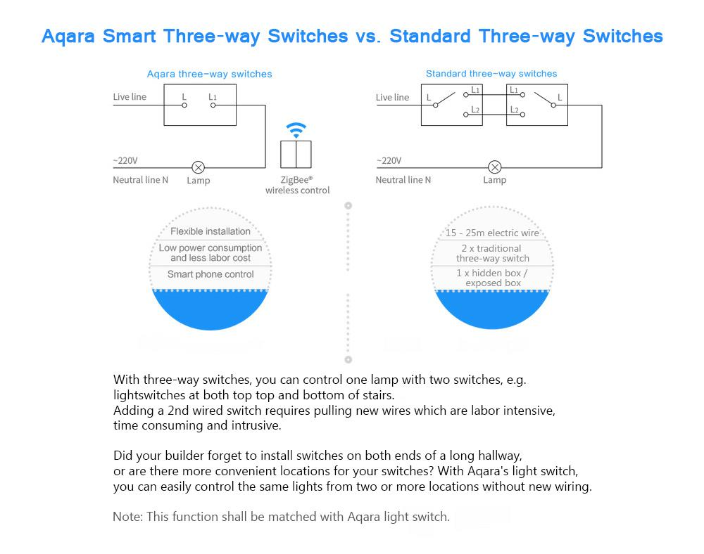 Nice Install Wall Switch Pictures - Electrical and Wiring Diagram ...