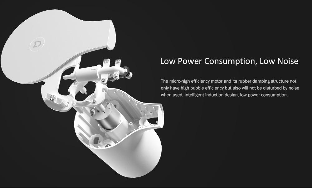Xiaomi Mijia Automatically Touchless Soap Dispenser Hand Foaming Foam
