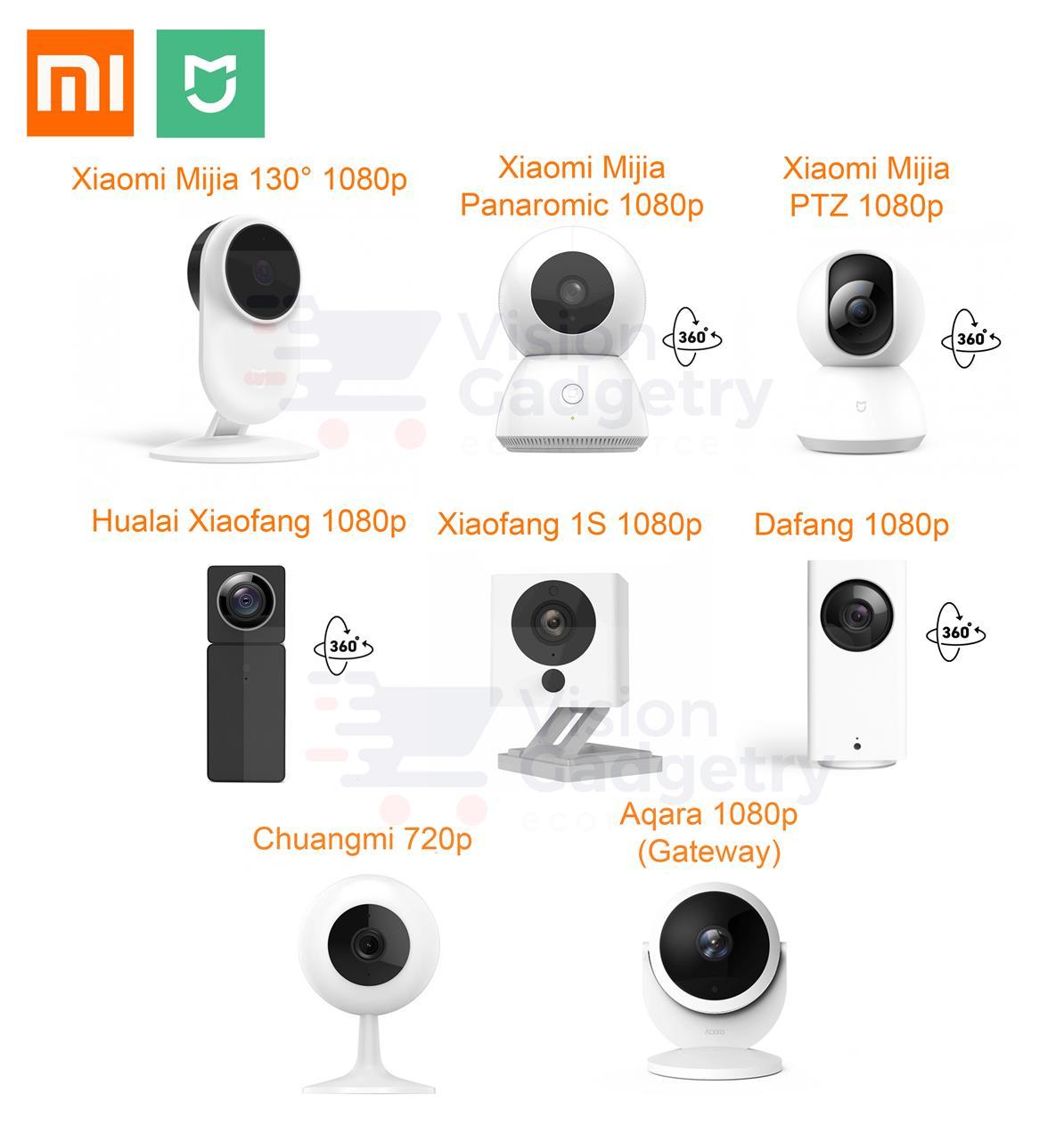 Xiaomi Xiaofang Dafang Mijia 360° PTZ HD Smart IP Camera CCTV Night
