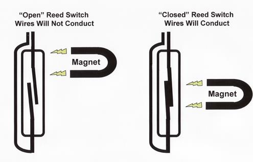 y213 reed switch magnetic field open detector arduino robotedu 1703 15 robotedu@6 y213 reed switch , magnetic field n (end 3 15 2019 11 15 pm) reed switch wiring diagram at gsmportal.co