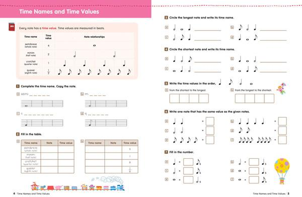 Image Result For Music Theory Grade Worksheets Abrsm