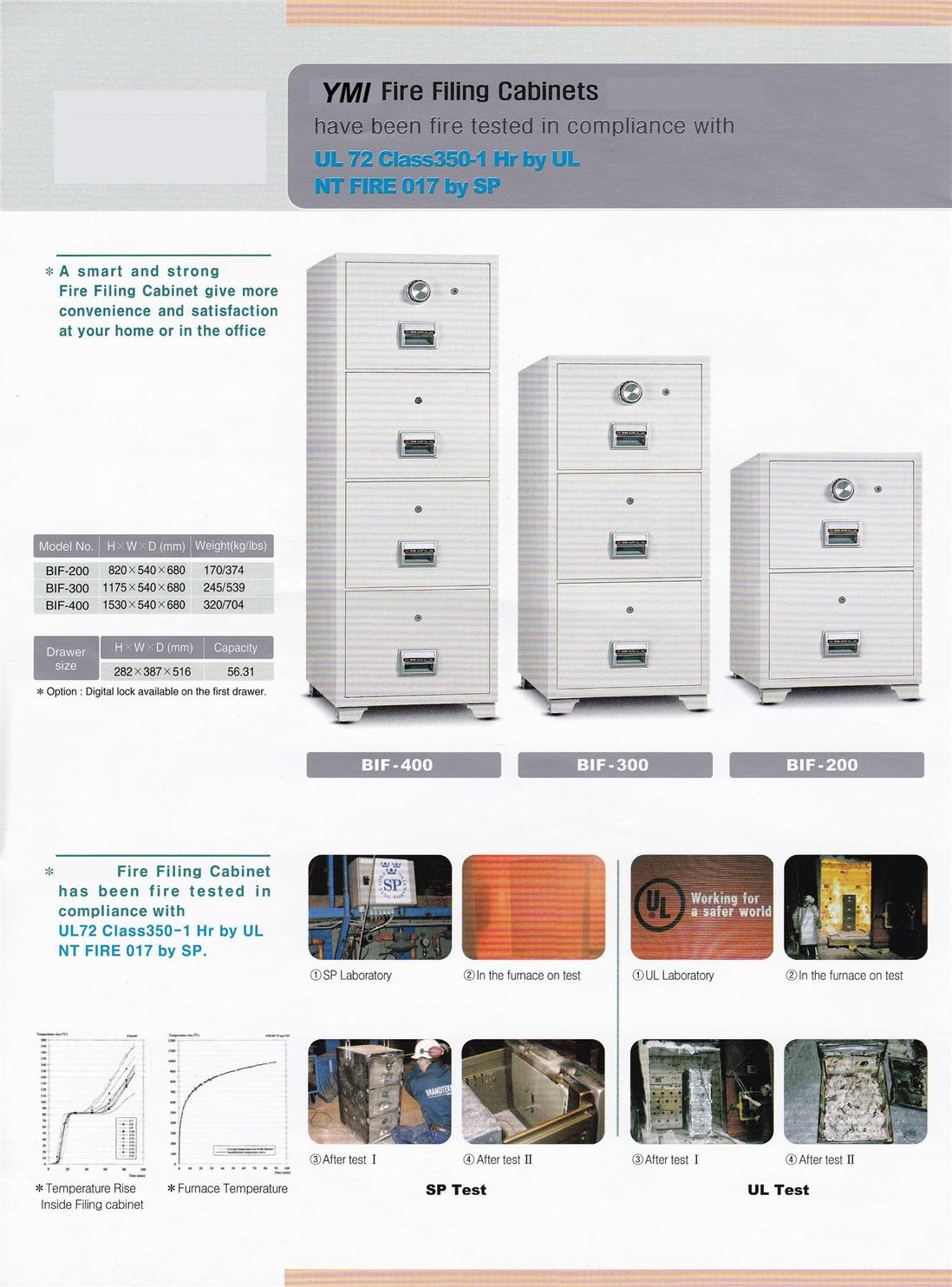 YMI 4 Drawers Fire Resistant Filing Cabinet (Made in Korea)_320kg