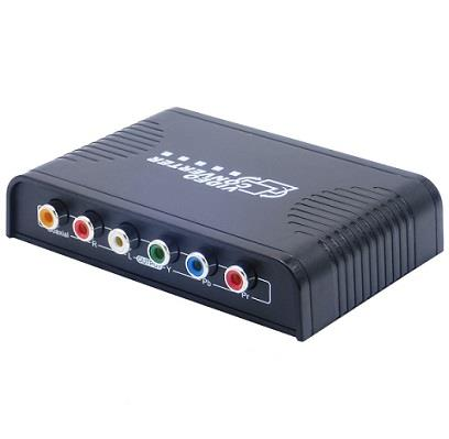 YPbPr Digital Analogue Audio Video Component to HDMI Converter