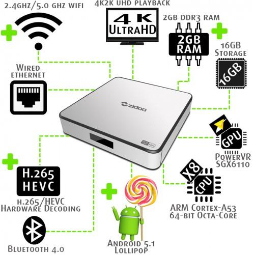 ZIDOO X6PRO 2 GB OCTA CORE ANDROID BOX