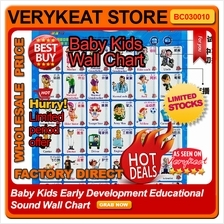 Baby Kids Early Development Educational Sound Wall Chart