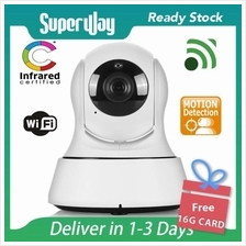 Promotion!!1080HD IP Camera Cam P2P Wireless CCTV Night Vision motion)