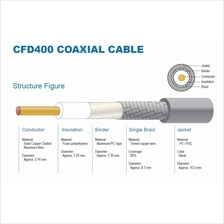 Alfa Network CFD 400 Low Loss Coaxial Cable