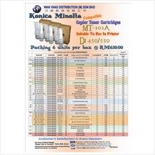 KONICA MINOLTA MT-303A Compatible MONO Copier Toner Cartridge