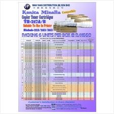 KONICA MINOLTA TN-217A/B Compatible MONO Copier Toner Cartridge