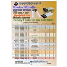 KONICA MINOLTA TN-116/117 Compatible MONO Copier Toner Cartridge