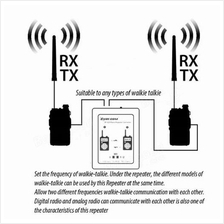 ★ Walkie Talkie Two Way Repeater (SR-629)