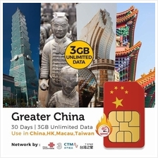 Greater China Unicom 30 Days Travel Prepaid SIM Card