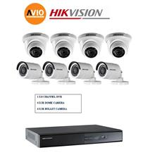 Hikvision 1MP 8Ch C0T Package B 720P HD CCTV