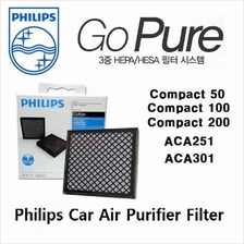 Philip GoPure Air Purifier ORI HEPA FILTER