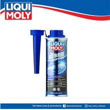 Liqui Moly Hybrid Additive 250ml (Car Additives) 1001)