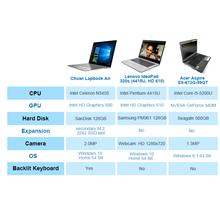 CHUWI Lapbook Air Notebook 14.1 Inch Windows 10 Home ENGLISH Version I..