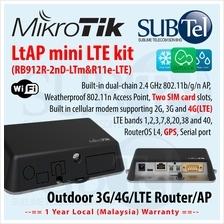 MikroTik LtAP mini LTE kit Weatherproof AP RB912R-2nD-LTm &R11e-LTE