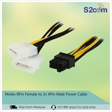 Molex 8Pin Female to 2x 4Pin Male Power Cable (S263)