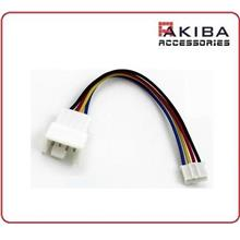 Display Card PWM Fan Cable Mini GPU small 4 pin F to standard 4Pin M