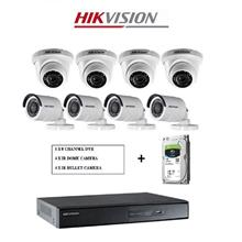 Hikvision 5MP 8 Channel CCTV With 1TB + 8 X Camera